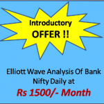 Bank Nifty can Bounce Sharply Towards 22496-22625 Because of Ending Diagonal Pattern