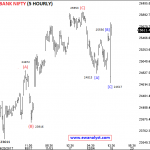 Bank Nifty Can Bounce Further Towards 25780-26217 in Coming Sessions