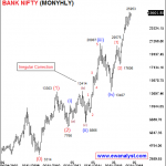 """Elliott Wave Analysis of Bank Nifty for All Time Frames as on 08 January 2018"""