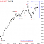 Further Elliott Wave Analysis updates of Bank Nifty for 03 July 2018 onward