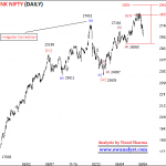 Bank Nifty can touches 28000-28388 range before 27th September 2018 Expiry
