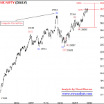 Elliott Wave Outlook and Trading Strategy of Bank Nifty for 03 September 2018 Onward