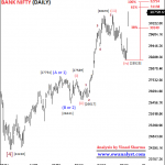 Elliott Wave Outlook and Trading Strategy of Bank Nifty for 21 May 2019