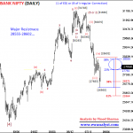 Bank Nifty Can Decline Below 26560 Without Breaking Much Higher Above 28602