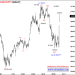 Fresh Elliott Wave Outlook of Bank Nifty for 24 Sep 2019 Onward