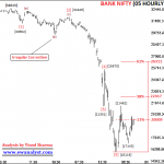 Bank Nifty Levels and Trading Strategy for 13 April 2020